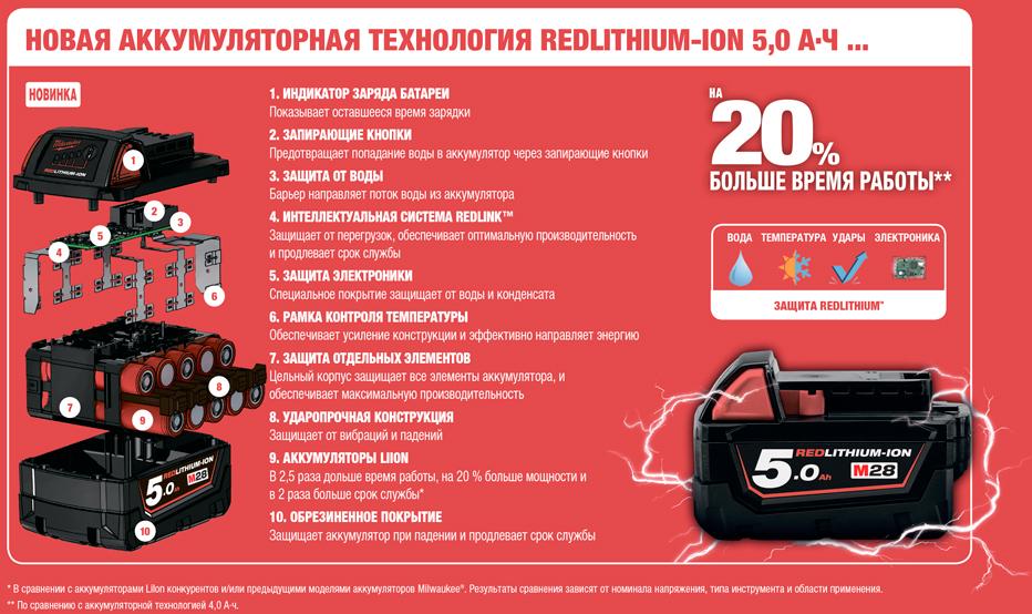 REDLITHIUM-ION-5