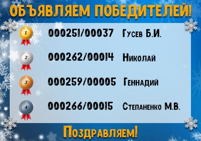 Победители предновогодней лотереи